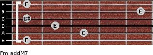 Fm(addM7) for guitar on frets 1, 3, 2, 1, 5, 1