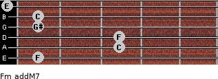 Fm(addM7) for guitar on frets 1, 3, 3, 1, 1, 0