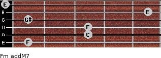 Fm(addM7) for guitar on frets 1, 3, 3, 1, 5, 0