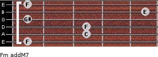 Fm(addM7) for guitar on frets 1, 3, 3, 1, 5, 1