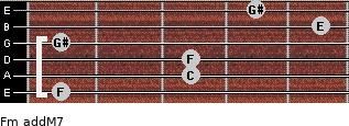 Fm(addM7) for guitar on frets 1, 3, 3, 1, 5, 4
