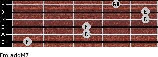 Fm(addM7) for guitar on frets 1, 3, 3, 5, 5, 4