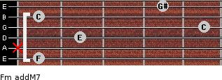 Fm(addM7) for guitar on frets 1, x, 2, 5, 1, 4