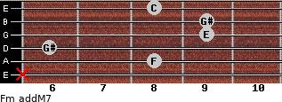 Fm(addM7) for guitar on frets x, 8, 6, 9, 9, 8