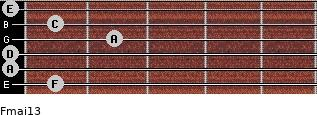 Fmaj13 for guitar on frets 1, 0, 0, 2, 1, 0