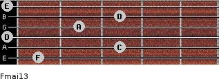Fmaj13 for guitar on frets 1, 3, 0, 2, 3, 0