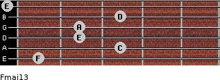 Fmaj13 for guitar on frets 1, 3, 2, 2, 3, 0