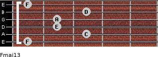 Fmaj13 for guitar on frets 1, 3, 2, 2, 3, 1