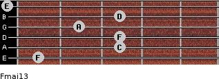 Fmaj13 for guitar on frets 1, 3, 3, 2, 3, 0