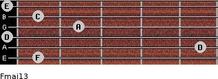 Fmaj13 for guitar on frets 1, 5, 0, 2, 1, 0