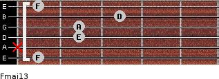 Fmaj13 for guitar on frets 1, x, 2, 2, 3, 1