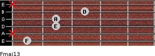 Fmaj13 for guitar on frets 1, x, 2, 2, 3, x