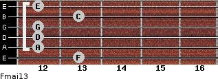 Fmaj13 for guitar on frets 13, 12, 12, 12, 13, 12