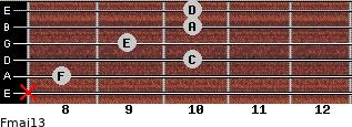 Fmaj13 for guitar on frets x, 8, 10, 9, 10, 10
