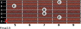 Fmaj13 for guitar on frets x, 8, 7, 7, 5, 8