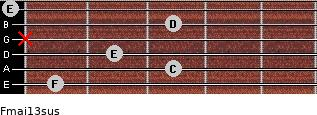 Fmaj13sus for guitar on frets 1, 3, 2, x, 3, 0