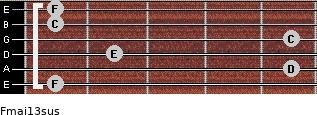Fmaj13sus for guitar on frets 1, 5, 2, 5, 1, 1
