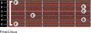 Fmaj13sus for guitar on frets 1, 5, 2, 5, 5, 1