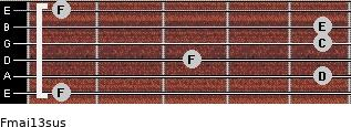 Fmaj13sus for guitar on frets 1, 5, 3, 5, 5, 1