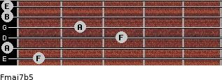 Guitar Chord With Sound