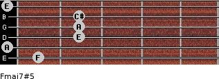 Fmaj7#5 for guitar on frets 1, 0, 2, 2, 2, 0