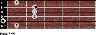 Fmaj7#5 for guitar on frets 1, 0, 2, 2, 2, 1