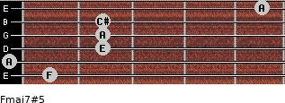 Fmaj7#5 for guitar on frets 1, 0, 2, 2, 2, 5