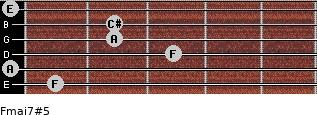Fmaj7#5 for guitar on frets 1, 0, 3, 2, 2, 0