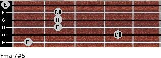 Fmaj7#5 for guitar on frets 1, 4, 2, 2, 2, 0