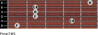 Fmaj7#5 for guitar on frets 1, 4, 2, 2, 2, 5