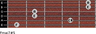Fmaj7#5 for guitar on frets 1, 4, 2, 2, 5, 5