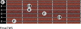 Fmaj7#5 for guitar on frets 1, 4, 3, 2, 2, 0