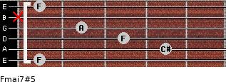 Fmaj7#5 for guitar on frets 1, 4, 3, 2, x, 1