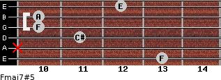 Fmaj7#5 for guitar on frets 13, x, 11, 10, 10, 12