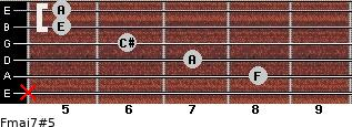 Fmaj7#5 for guitar on frets x, 8, 7, 6, 5, 5
