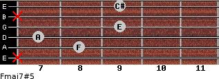 Fmaj7#5 for guitar on frets x, 8, 7, 9, x, 9