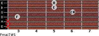 Fmaj7#5 for guitar on frets x, x, 3, 6, 5, 5