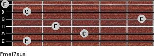 Fmaj7sus for guitar on frets 1, 3, 2, 5, 1, 0
