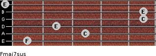 Fmaj7sus for guitar on frets 1, 3, 2, 5, 5, 0
