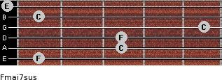Fmaj7sus for guitar on frets 1, 3, 3, 5, 1, 0