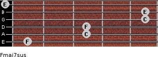 Fmaj7sus for guitar on frets 1, 3, 3, 5, 5, 0