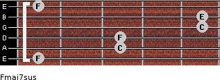 Fmaj7sus for guitar on frets 1, 3, 3, 5, 5, 1