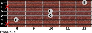 Fmaj7sus for guitar on frets x, 8, 10, 10, x, 12