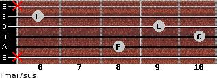 Fmaj7sus for guitar on frets x, 8, 10, 9, 6, x