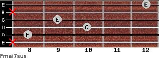 Fmaj7sus for guitar on frets x, 8, 10, 9, x, 12