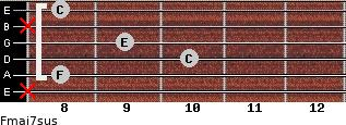 Fmaj7sus for guitar on frets x, 8, 10, 9, x, 8