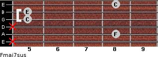 Fmaj7sus for guitar on frets x, 8, x, 5, 5, 8