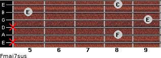 Fmaj7sus for guitar on frets x, 8, x, 9, 5, 8
