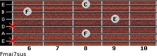 Fmaj7sus for guitar on frets x, 8, x, 9, 6, 8