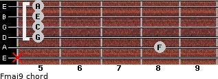 Fmaj9 for guitar on frets x, 8, 5, 5, 5, 5